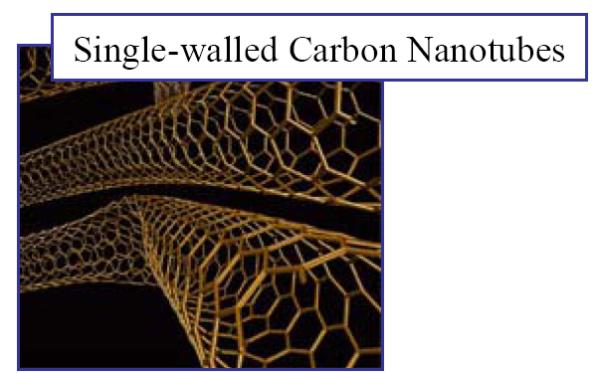 nanotubos-1-pared.png?w=600&h=373