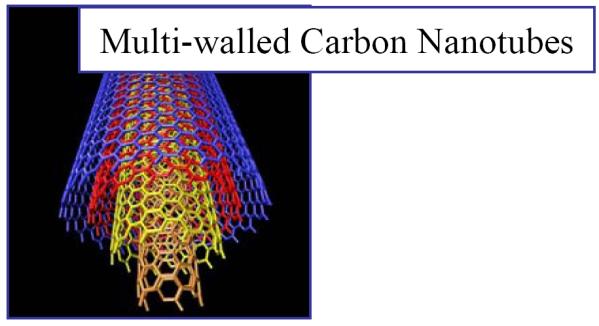 nanotubos-multipared.png?w=600&h=326